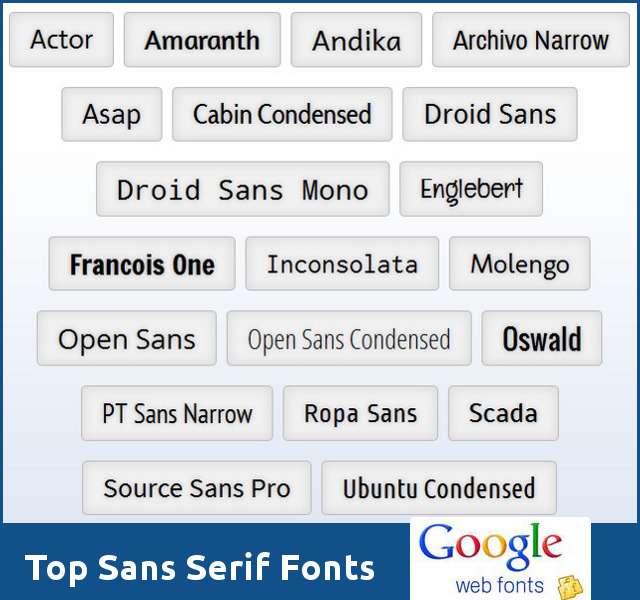 20 interesting Sans Serif fonts from Google Web Fonts collection